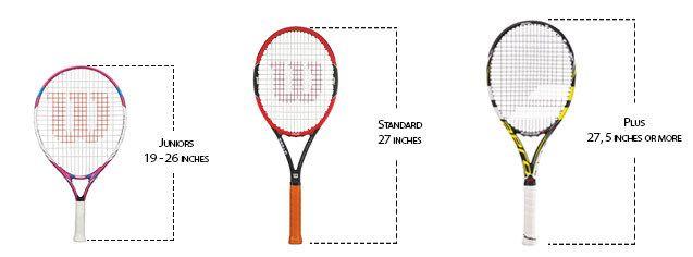 racquet-length