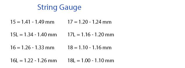 racquet-string-gauge